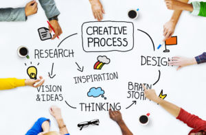 Creative and Design Thinking Training Course