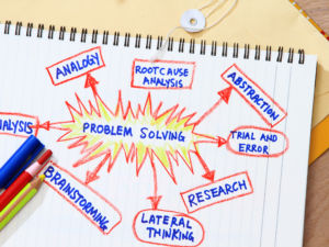 Strategic Problem Solving Training by Leap To Success